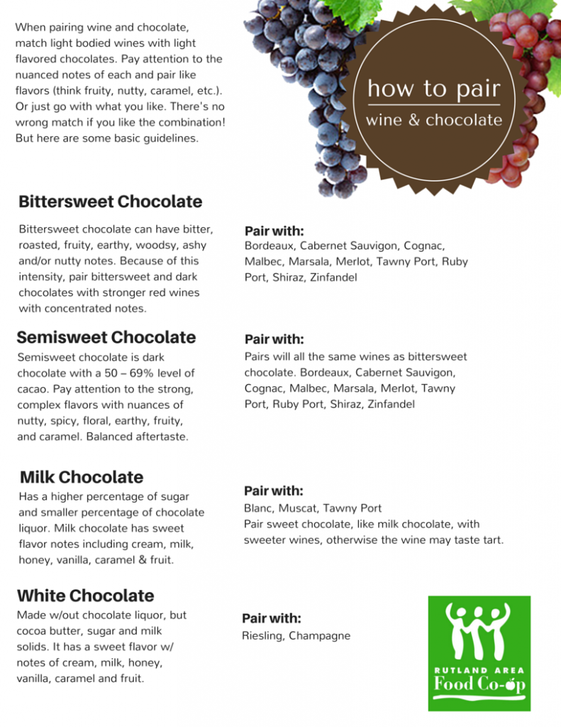 Pairing Wine & Chocolate